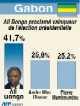 Quelles évolutions pour le système gabonais ?
