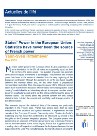 States' Power in the European Union