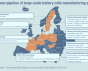european_pipeline_of_large-scale_battery_cells_manufacturing_projects-01.png
