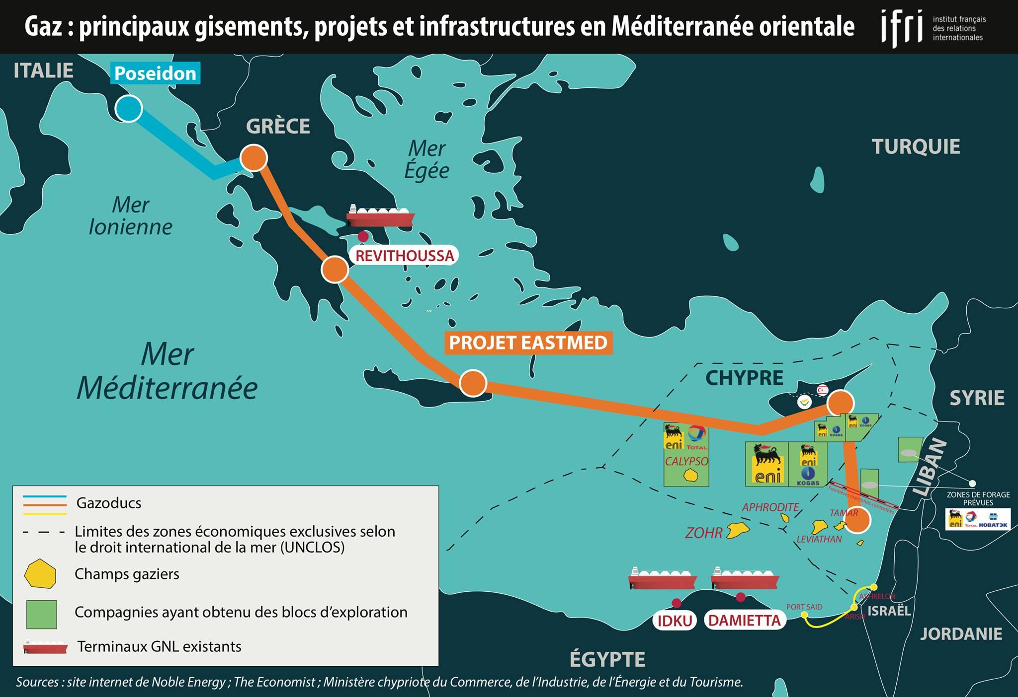 Gaz : principaux gisements, projets et infrastructures en Méditerranée orientale