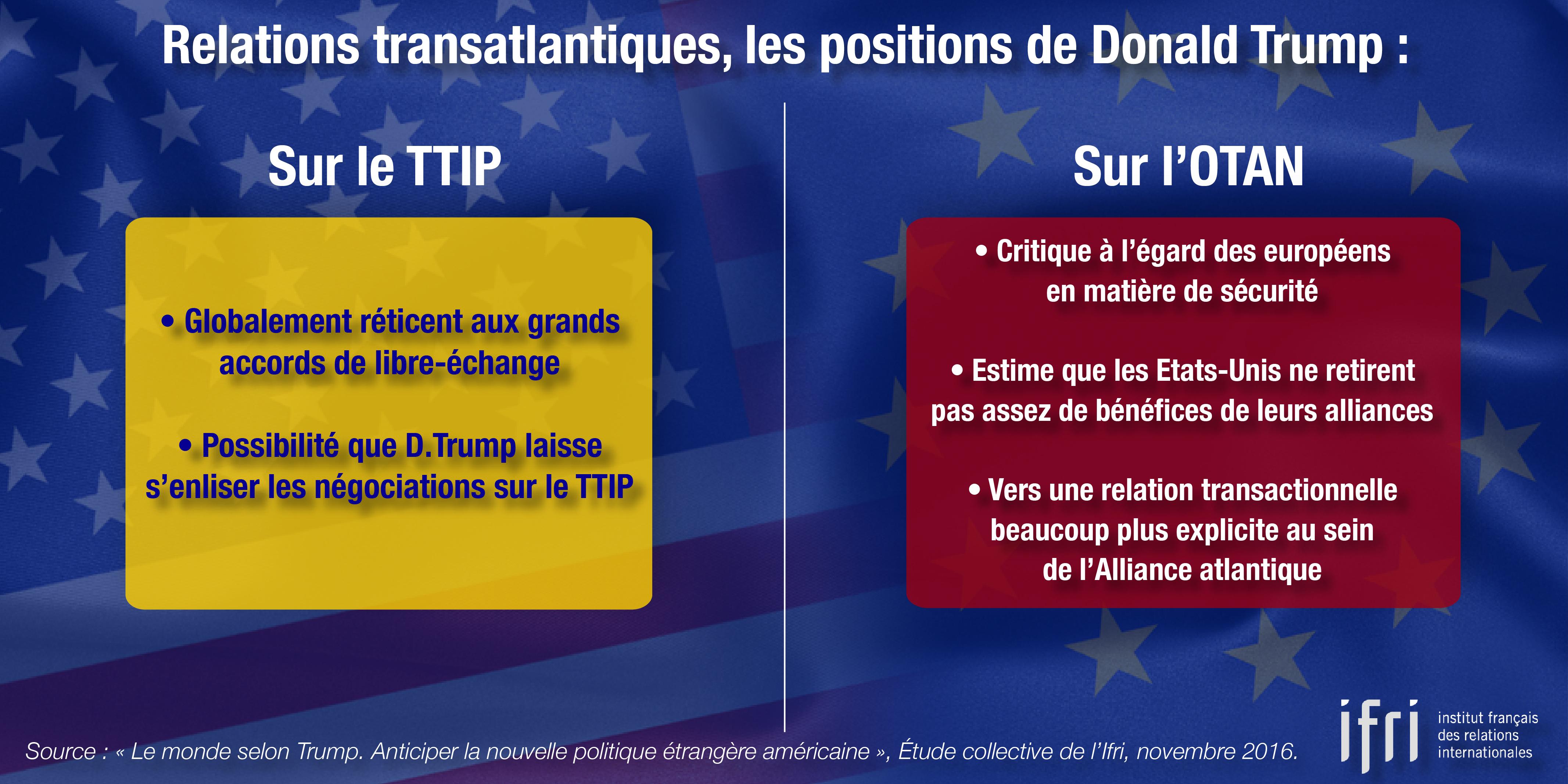 Relations transatlantiques : les positions de Donald Trump