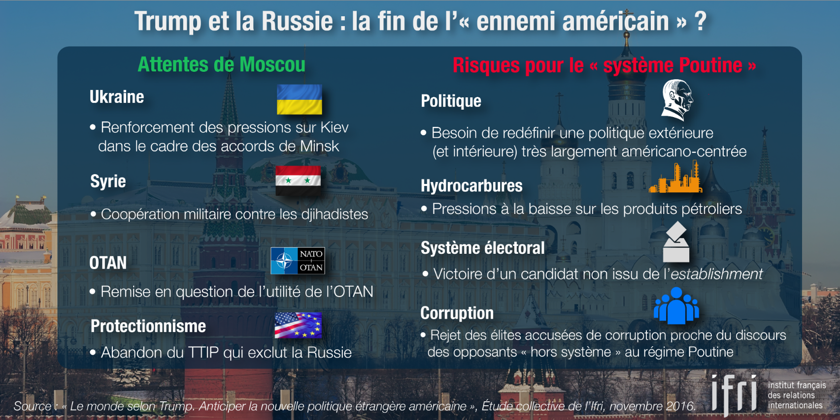 light_infographie_russie_-trump.png