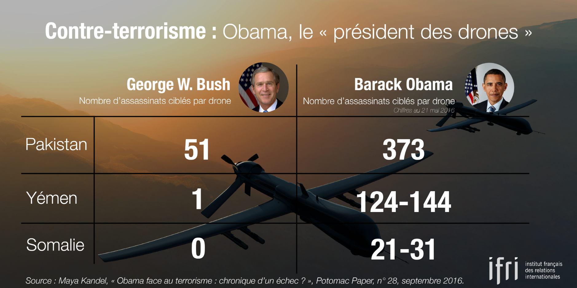 light_obama_bush_drone.png