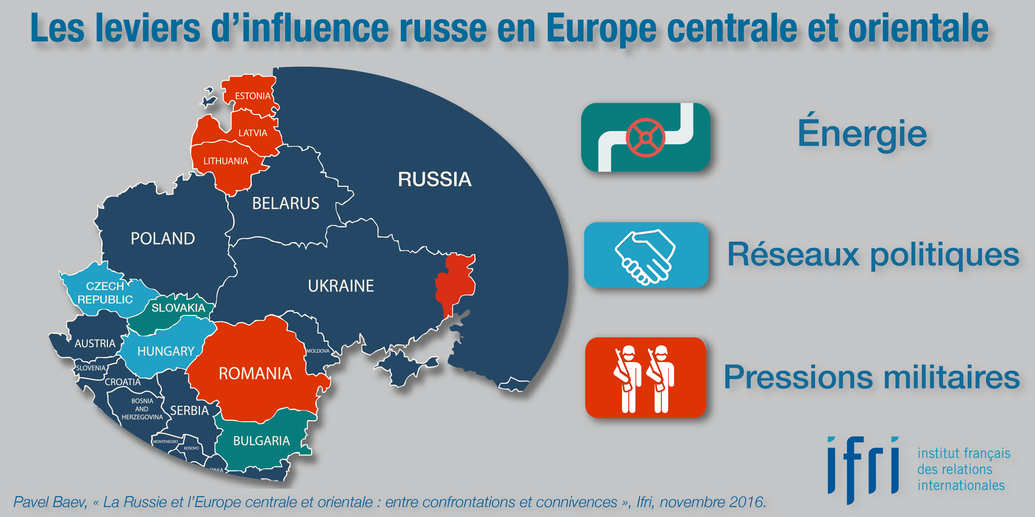 recup_infographie_russie_europe-01.png
